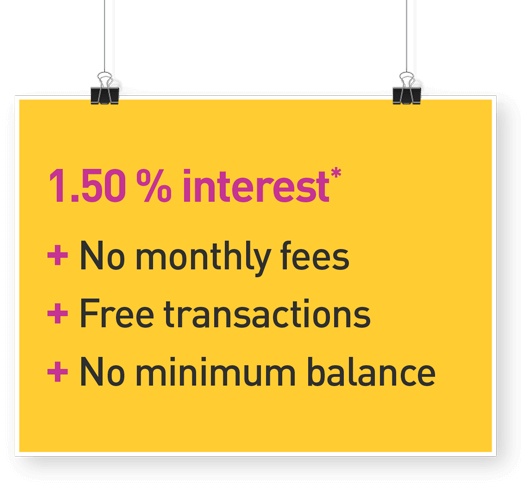 1.50% interest* + No monthly fees + Free transactions + No minimum balance